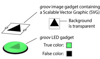 groov arrow graphic atop LED gadget