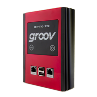 groov Box for mobile operator interfaces