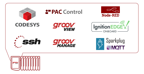 groov EPIC adds IEC 61131-3 programming options