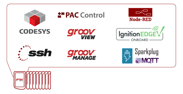 groov EPIC adds IEC 61131-3 programming options