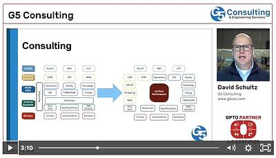 G5 Consulting & Engineering OptoPartner video