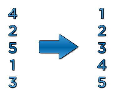 Sorting numbers