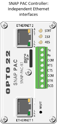 Opto 22 SNAP PAC controller has two independent Ethernet interfaces