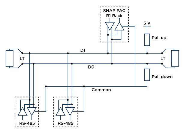 RS-485 - To Terminate, Bias, or Both?