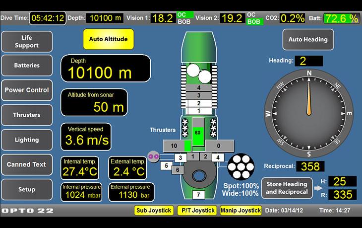 Pilot screen in James Cameron's Deepsea Challenger