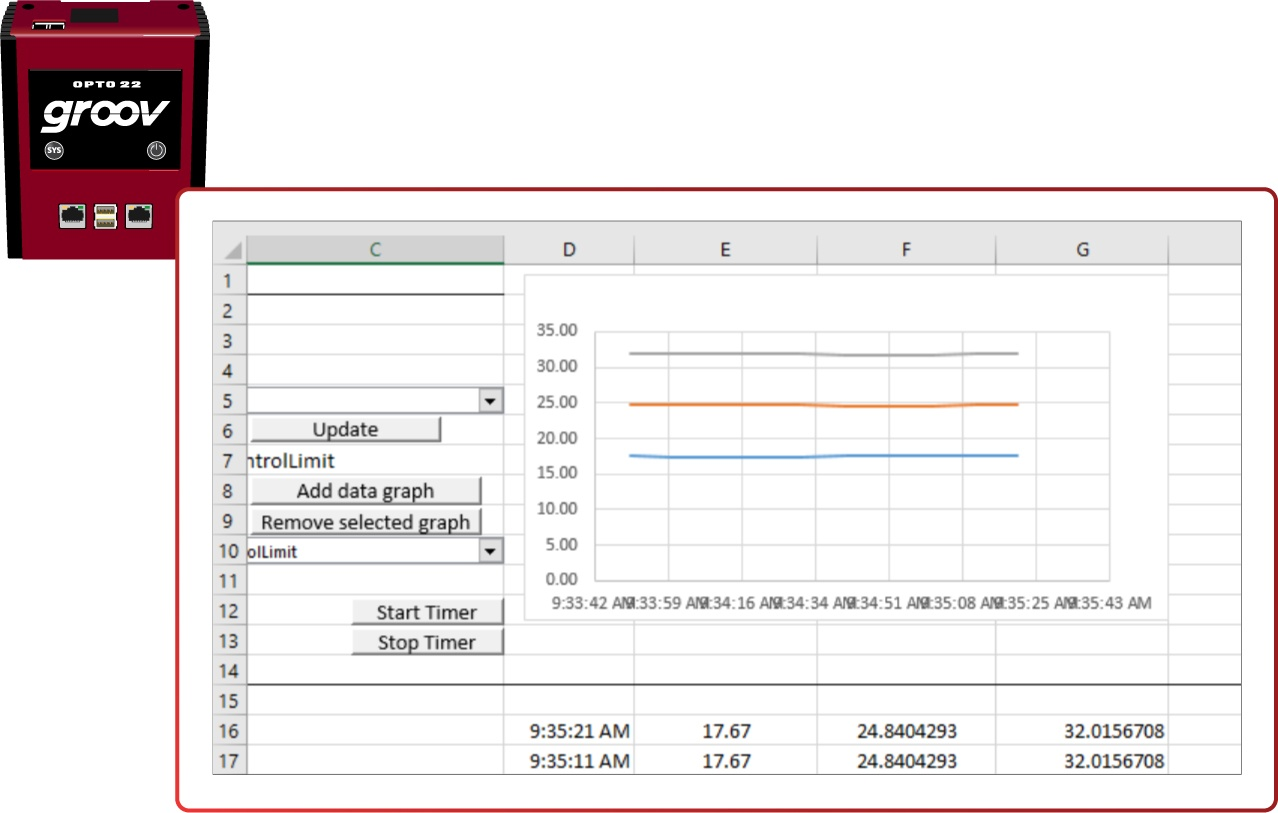 Excel spreadsheet using groov Data Stores API