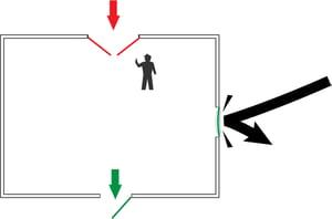 Security Door Analogy