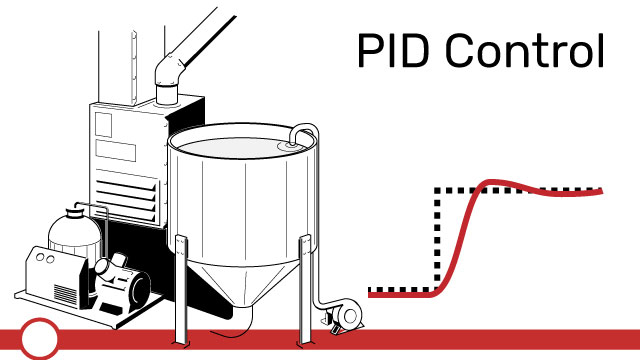PID control made easy at OptoU